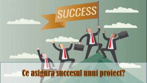 MATRICEA CADRU LOGIC – planificarea clara a unui proiect de succes