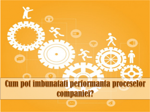 CICLUL DEMING (PDCA) – implementarea noilor idei intr-o maniera controlata