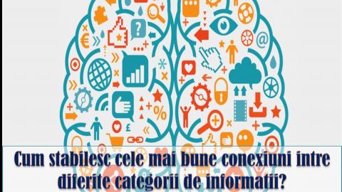 DIAGRAMA DE AFINITATE – organizarea informatiilor si ideilor pe teme comune