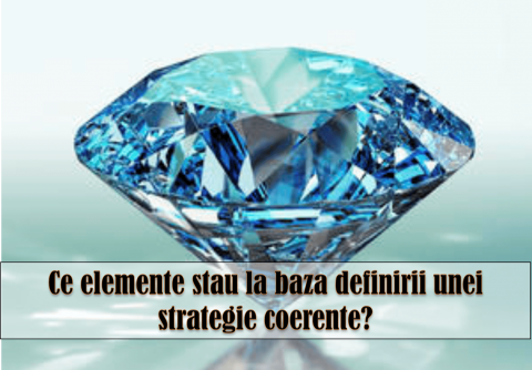 DIAMANTUL STRATEGIC HAMBRICK-FREDRICKSON – dezvoltarea strategiei unitare